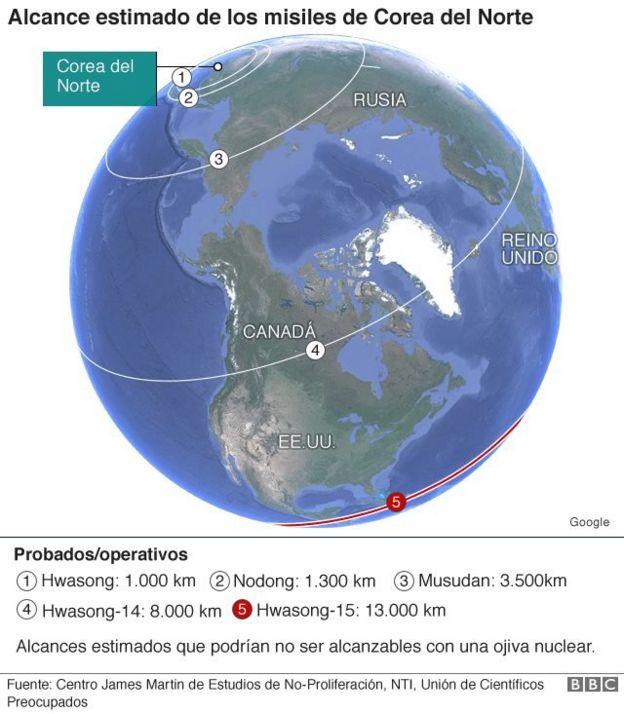 Gráfico sobre el alcance de los misiles de Corea del Norte.