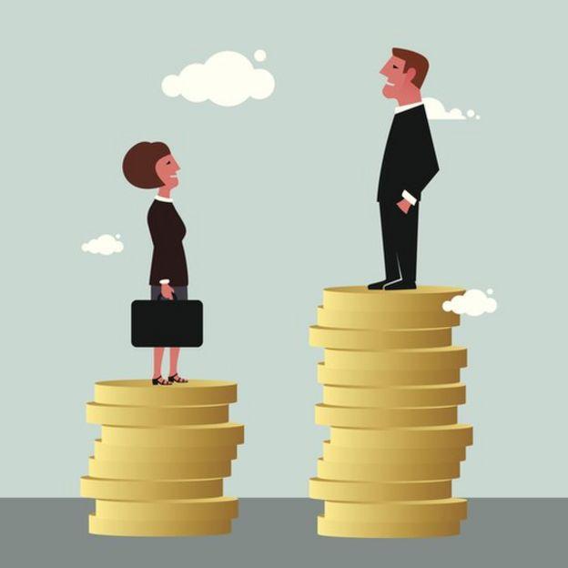 Ilustração mostra desigualdade salarial entre homens e mulheres