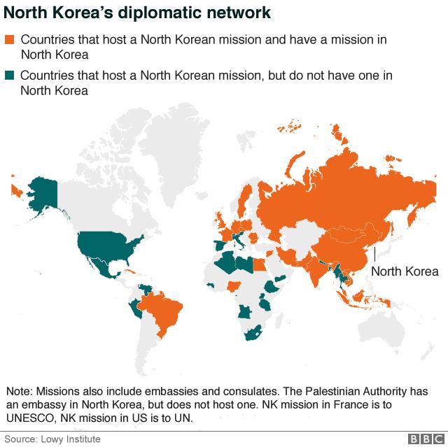 North Korea's diplomatic network