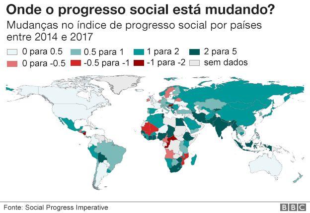 Mapa de mudança no progresso social