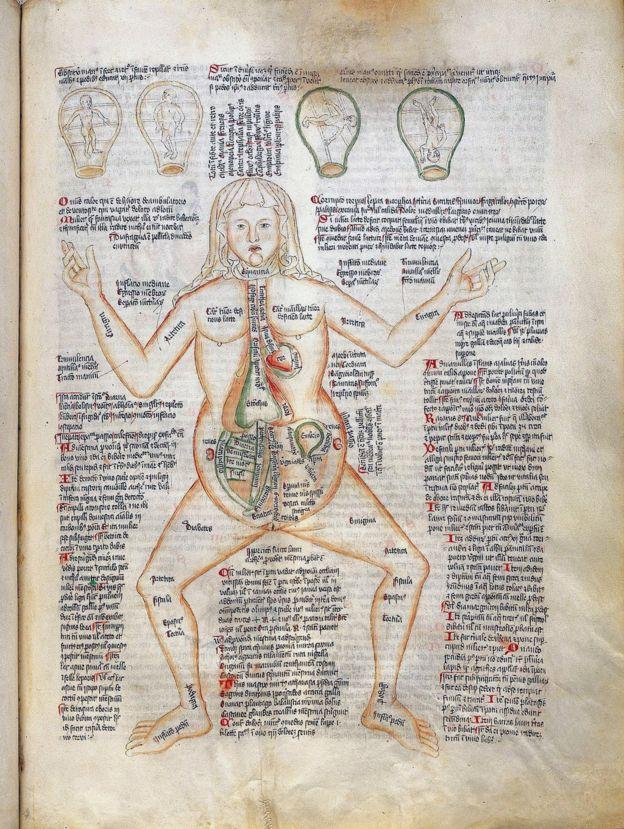 Женская фигура со средневекового манускрипта
