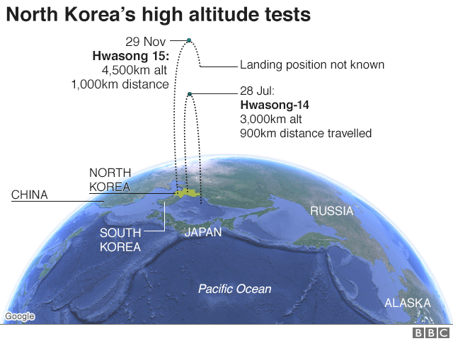 Graphic: North Korea's high altitude tests
