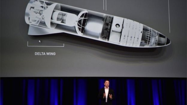 Elon Musk em congresso na Austrália
