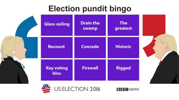 US election 2016 What time are the election results BBC News