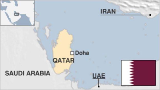 Qatar kudai fidia kutoka nchi zilizoitenga