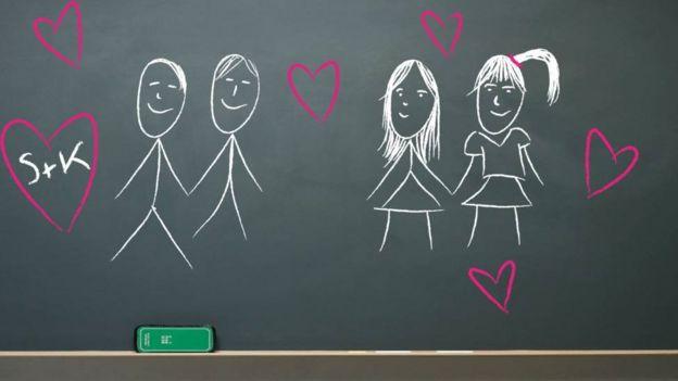 Dibujos de parejas homosexuales en el tablero