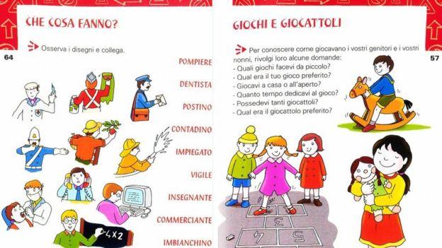 Todas las profesiones son realizadas por hombres en este texto italiano.
