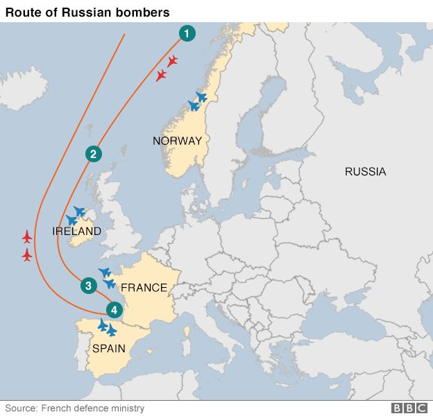 Nato jets scrambled as Russian bombers fly south  BBC News