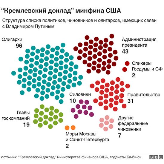 """""""Кремлевский доклад"""""""