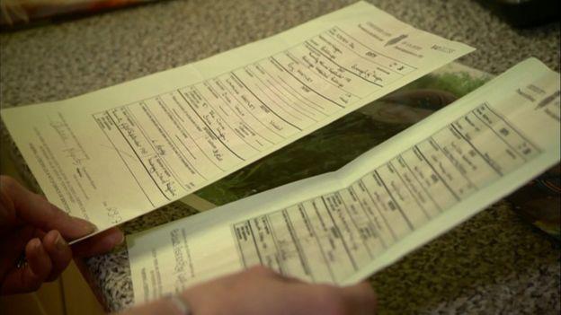 Certificados de nacimiento.
