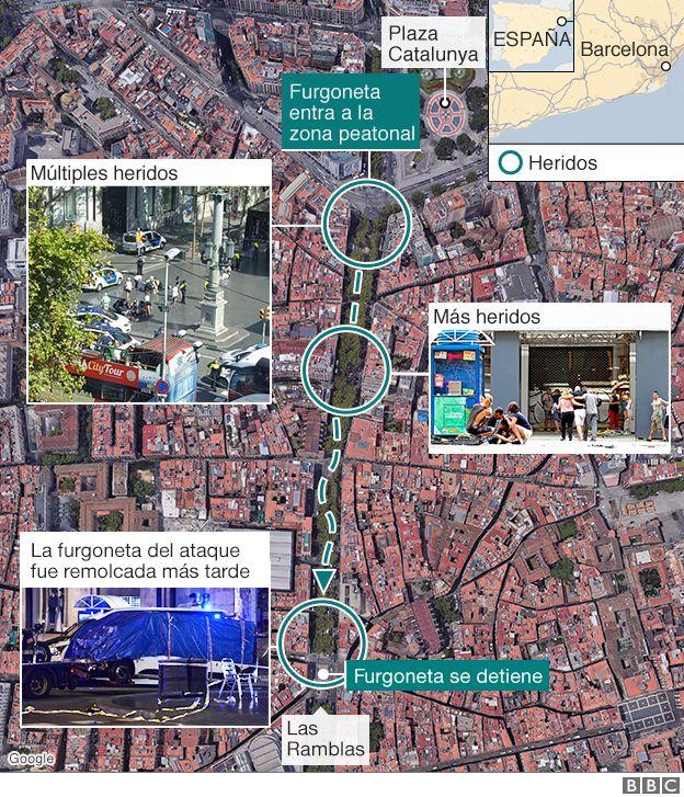 Mapa de Las Ramblas