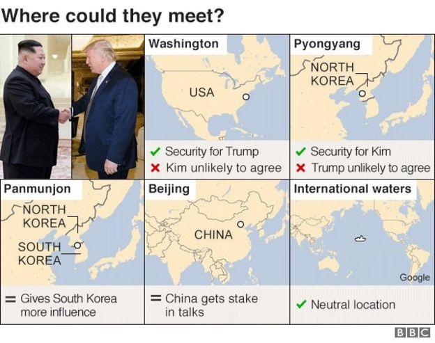 Ông Trump và Kim có thể gặp nhau ở đâu?