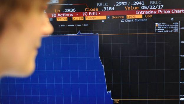 Pantalla de indicadores financieros
