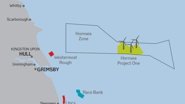 Worlds biggest wind farm to be built off East Yorkshire coast – Map Uk Wind Farms