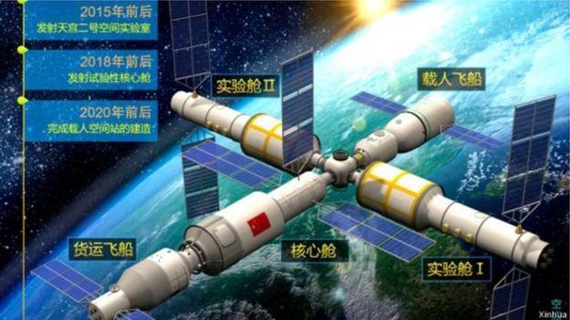 """中国载人航天工程""""三步走""""计划"""