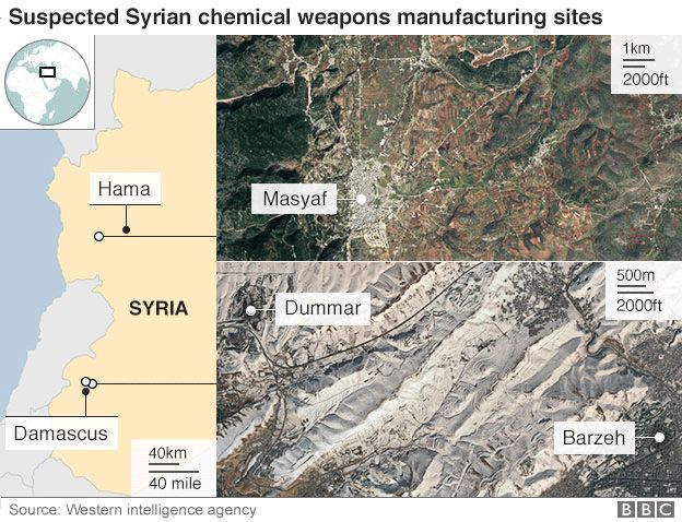 Suspected Syrian chemical weapons manufacturing sites