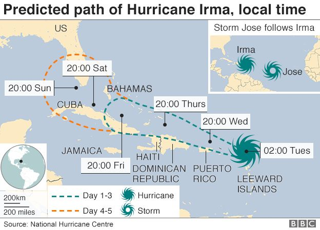 The path of Hurricane Irma, 6 Sept 2017