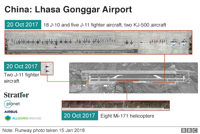 Stratfor analysis of China's Lhasa Gonggar Airport