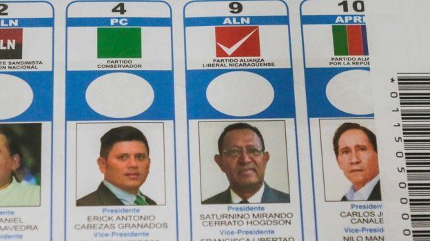 Boleta de las elecciones Nicaragua 2016