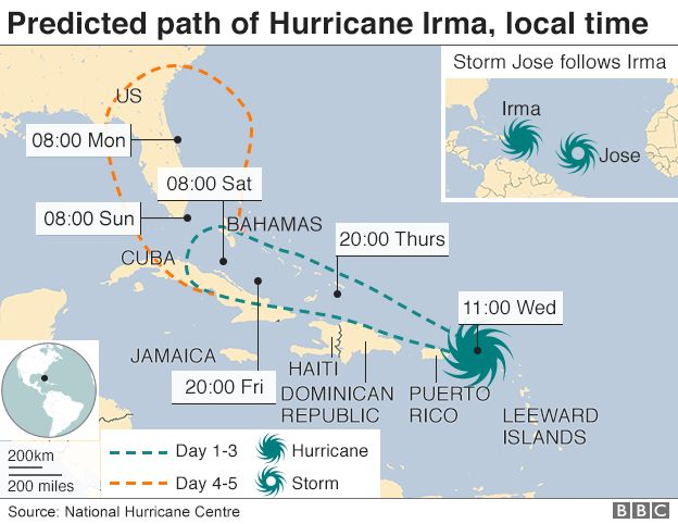 Hurricane Irma Damage Considerable   Macron   BBC News