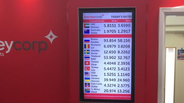 Some of Moneycorp's exchange rates on Monday 28 August at Gatwick Airport's North Terminal