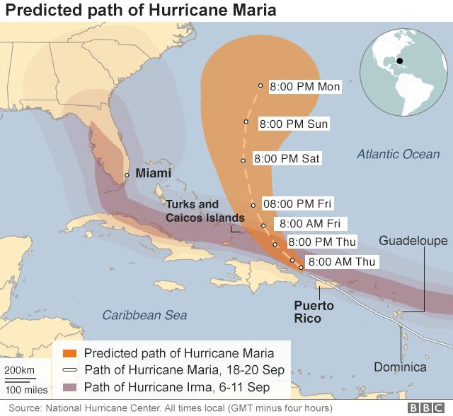 Path of Hurricane Maria