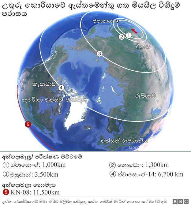 කොරියානු අර්බුදය හමුවේ ශ්රී ලංකාවේ සූදානම _97306926_icbm_missiles_ranges_with_uk_sinhala_624