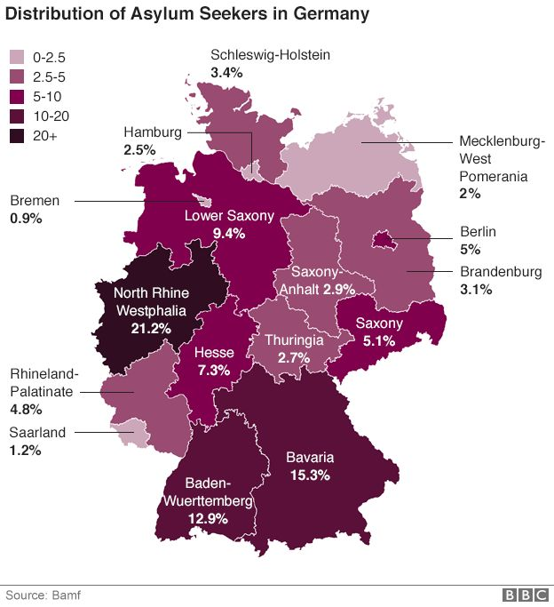 Migrant Crisis What Next For Germanys Asylum Seekers BBC News - Germany map key
