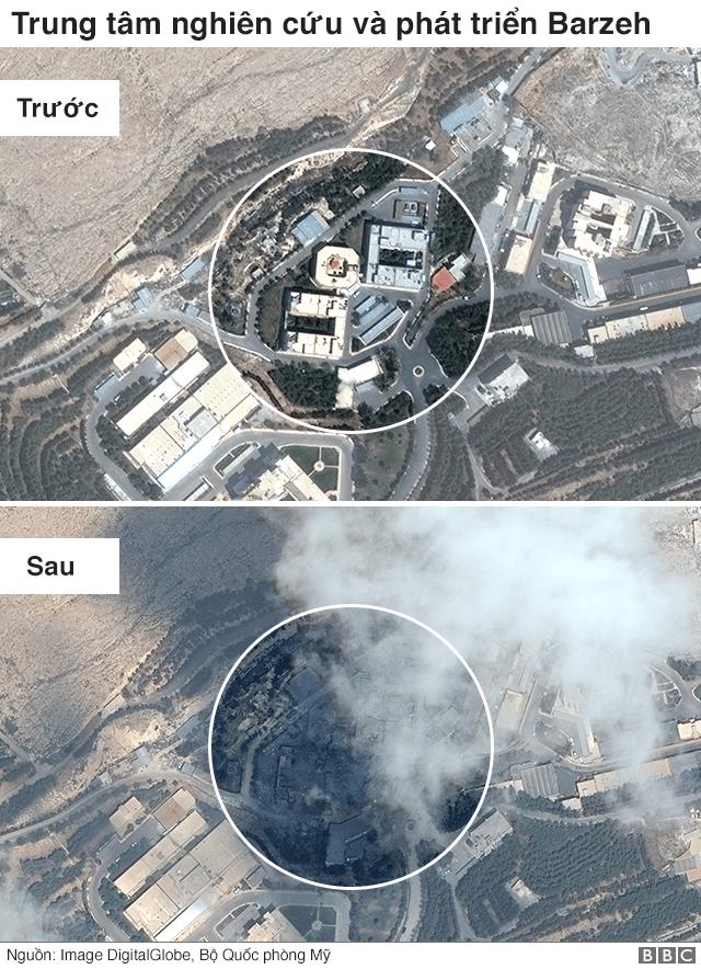 Hình ảnh so sánh trước và sau vụ không kích