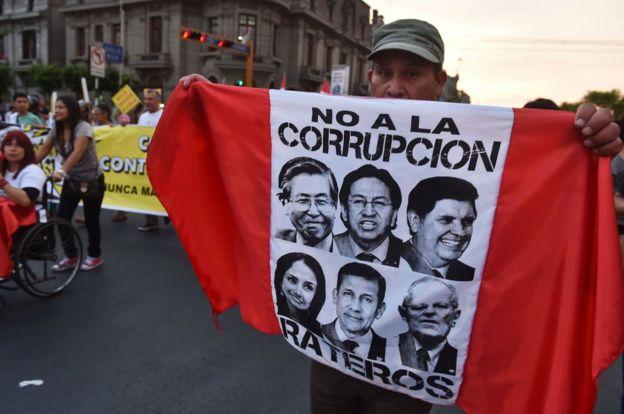 Manifestante contra la corrupción