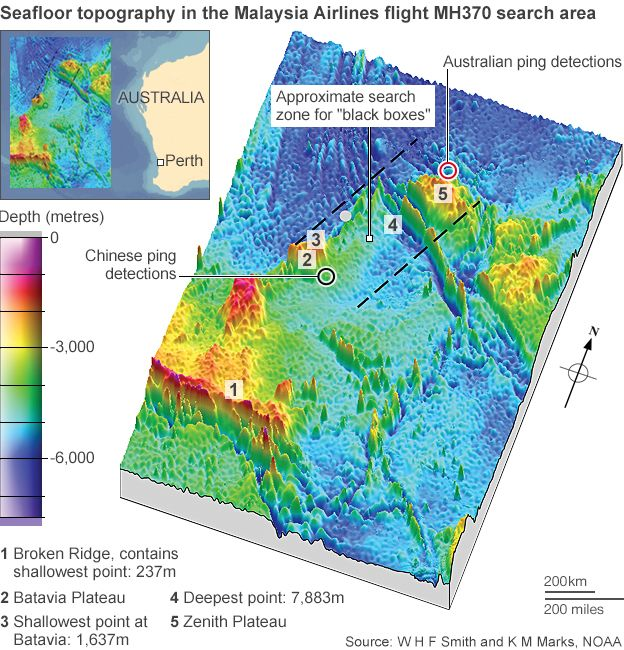 MH Spur To Better Ocean Mapping BBC News - Ocean maps with depths