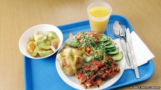 school-meals