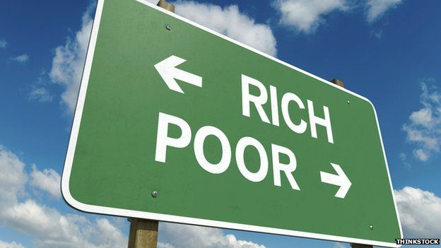 Image result for rich v poor