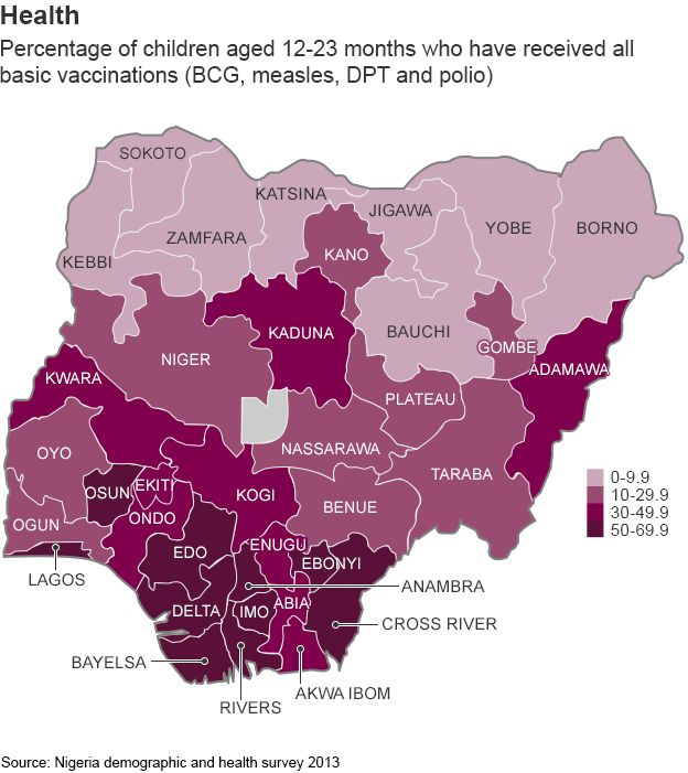 Map Showing Child Vaccination Rates Across Nigeria