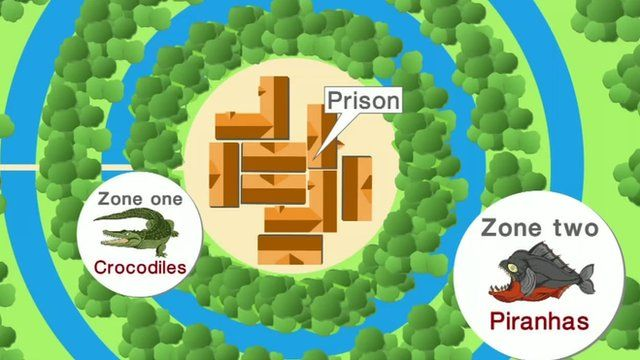 How the prison would look