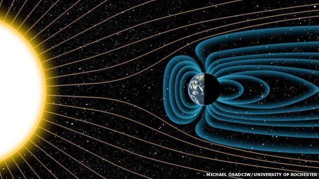 The Earth's magnetic field deflecting particles from the sun.