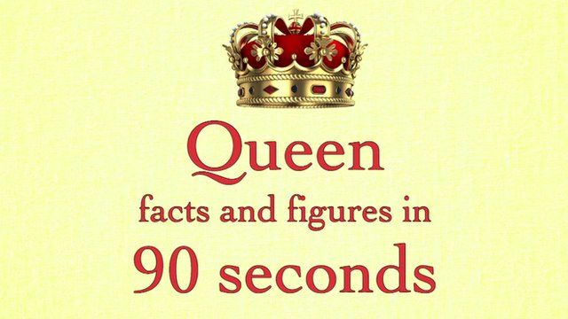 Queen facts and figures in 90 seconds