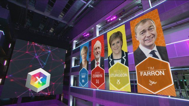 Election 2017: Scotland