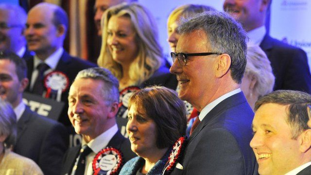 Ulster Unionists