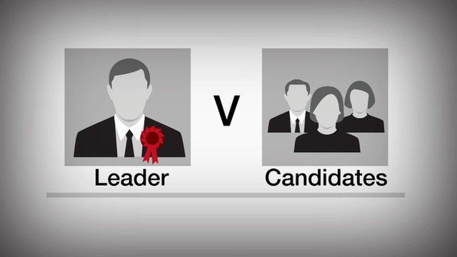 Short animation explaining how a Labour leadership contest works