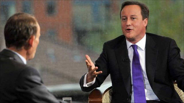Prime Minister David Cameron on the Andrew Marr Show