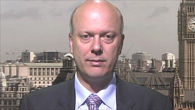 Chris Grayling, Employment Minister