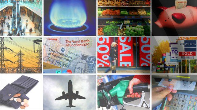 Montage of finance-related photos