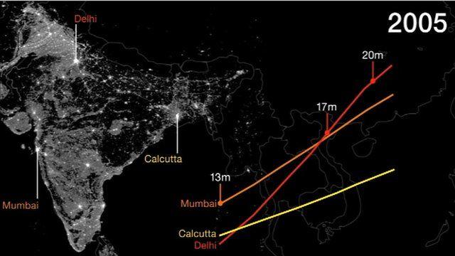 Megacities graphic