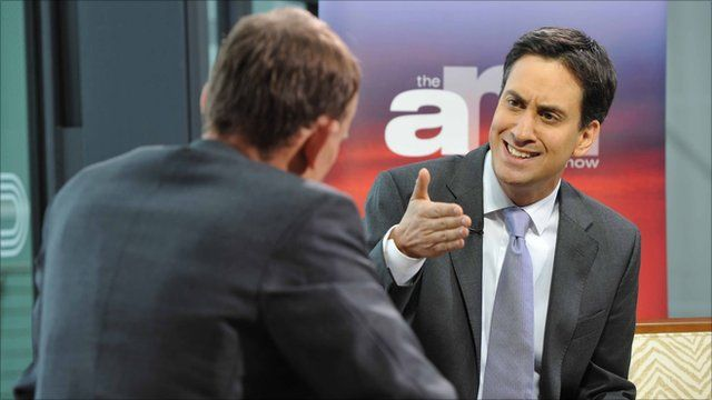 Ed Miliband talks to Andrew Marr Show at the Labour conference in Liverpool