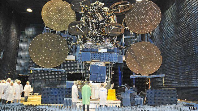 Viasat-1 in testing