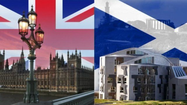 UK and Scotland flags and graphics