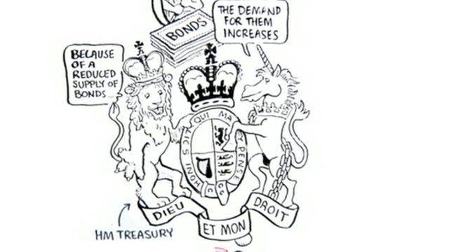 Quantitative easing bbc business report