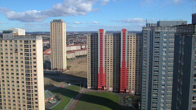 Red Road Estate