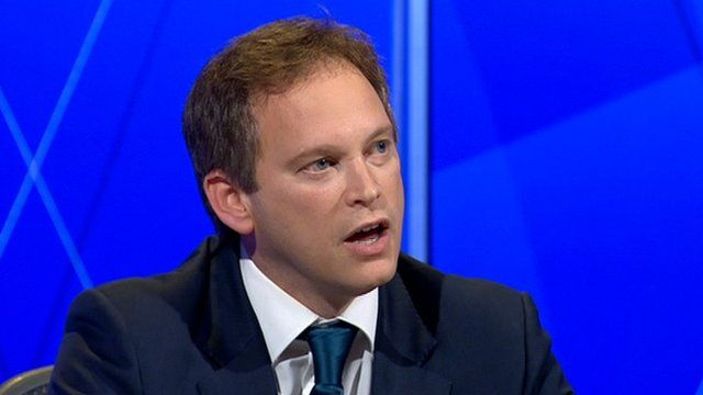Grant Shapps on Question Time